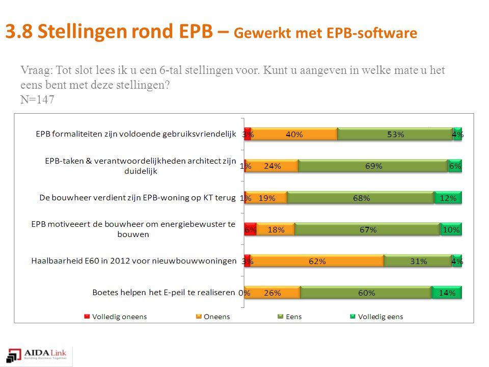 3.8 Stellingen rond EPB – Gewerkt met EPB-software Vraag: Tot slot lees ik u een 6-tal stellingen voor.