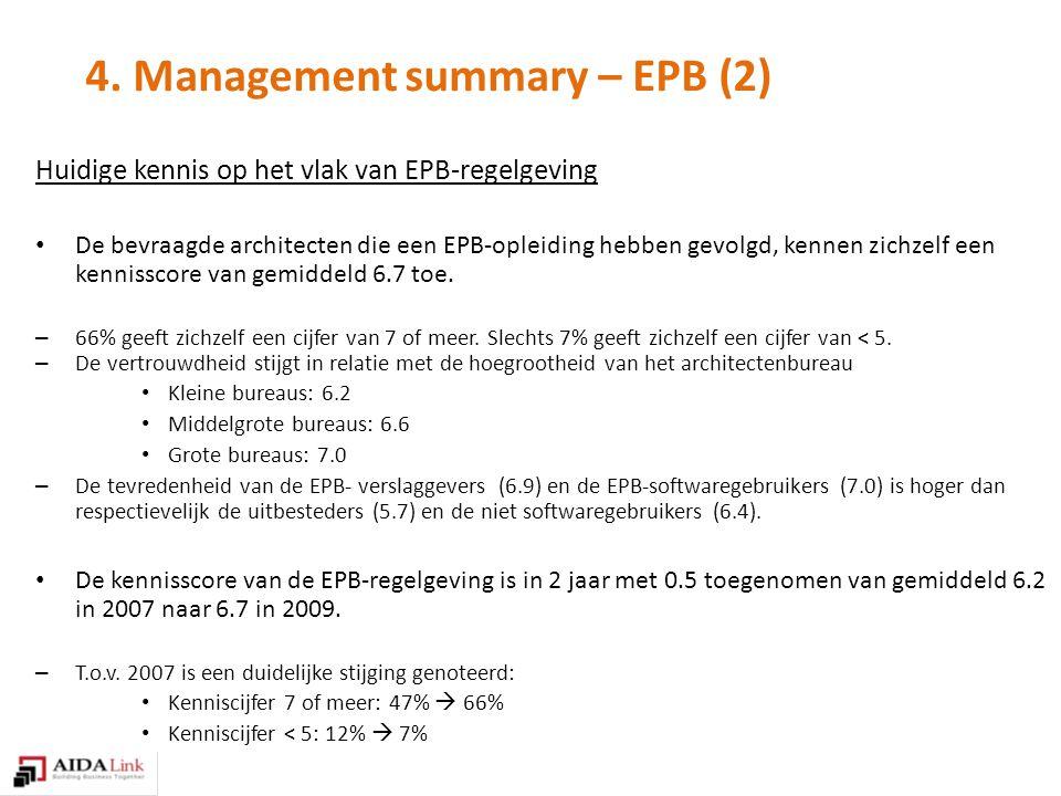 4. Management summary – EPB (2) Huidige kennis op het vlak van EPB-regelgeving De bevraagde architecten die een EPB-opleiding hebben gevolgd, kennen z