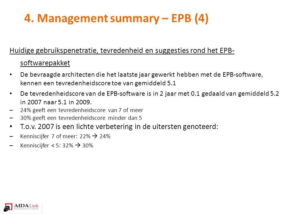 4. Management summary – EPB (4) Huidige gebruikspenetratie, tevredenheid en suggesties rond het EPB- softwarepakket De bevraagde architecten die het l
