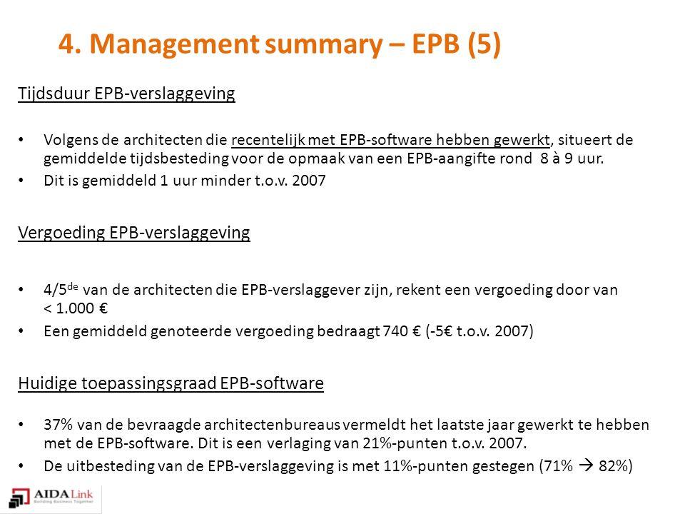 4. Management summary – EPB (5) Tijdsduur EPB-verslaggeving Volgens de architecten die recentelijk met EPB-software hebben gewerkt, situeert de gemidd