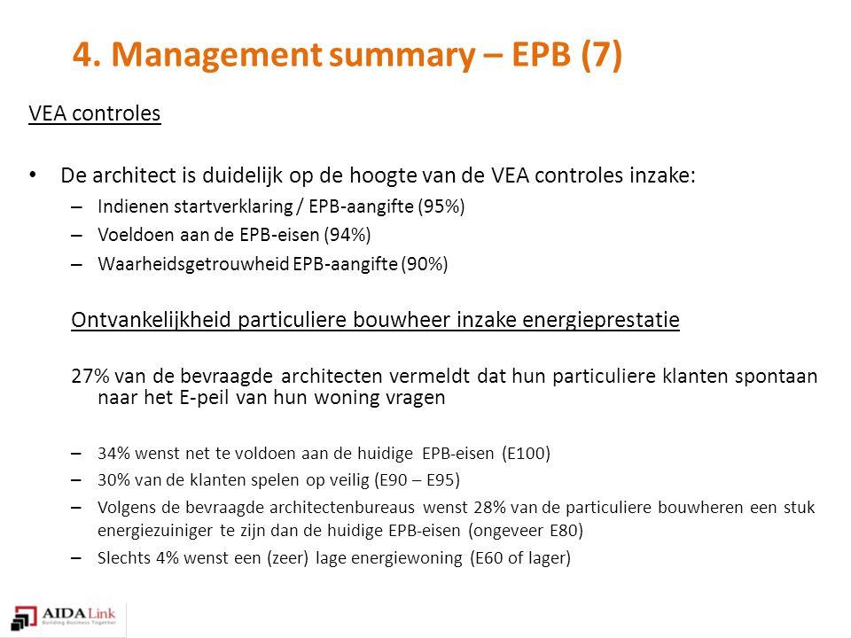 4. Management summary – EPB (7) VEA controles De architect is duidelijk op de hoogte van de VEA controles inzake: – Indienen startverklaring / EPB-aan