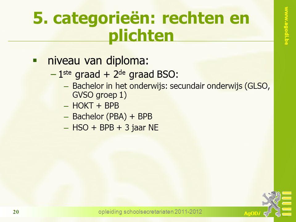 www.agodi.be AgODi opleiding schoolsecretariaten 2011-2012 20 5. categorieën: rechten en plichten  niveau van diploma: −1 ste graad + 2 de graad BSO:
