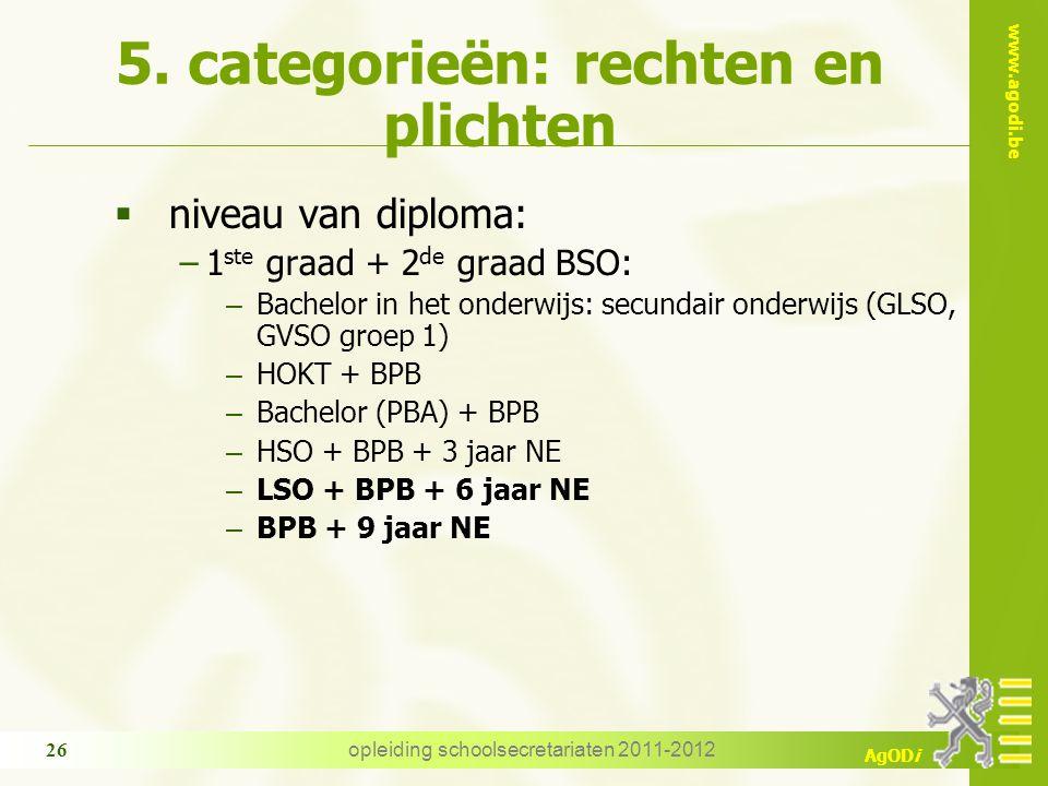 www.agodi.be AgODi opleiding schoolsecretariaten 2011-2012 26 5. categorieën: rechten en plichten  niveau van diploma: −1 ste graad + 2 de graad BSO: