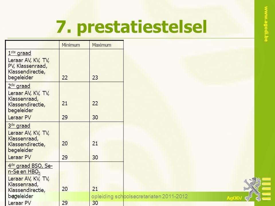 www.agodi.be AgODi opleiding schoolsecretariaten 2011-2012 37 7. prestatiestelsel MinimumMaximum 1 ste graad Leraar AV, KV, TV, PV, Klassenraad, Klass