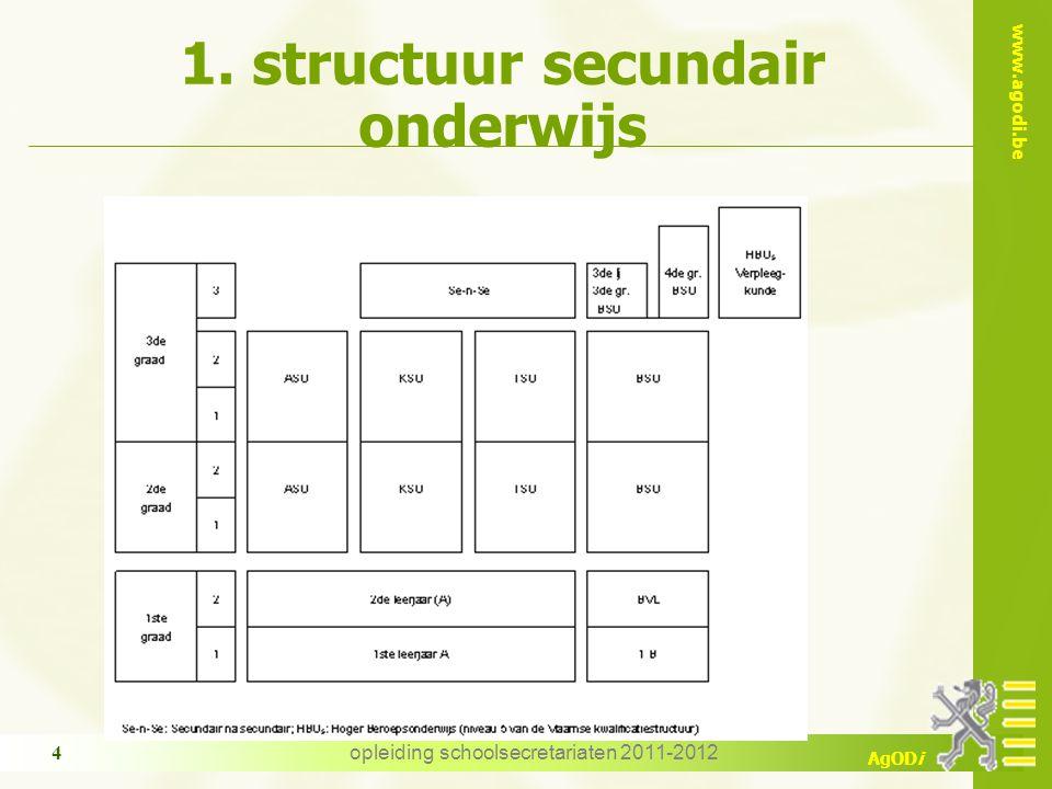 www.agodi.be AgODi opleiding schoolsecretariaten 2011-2012 4 1. structuur secundair onderwijs