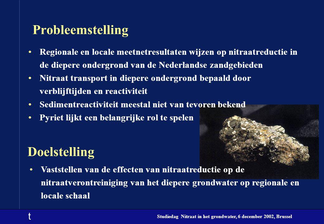 t Studiedag Nitraat in het grondwater, 6 december 2002, Brussel Probleemstelling Regionale en locale meetnetresultaten wijzen op nitraatreductie in de