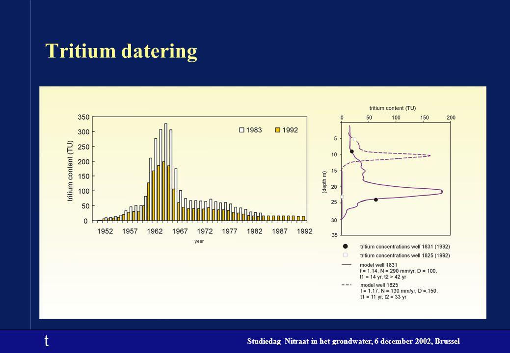 t Studiedag Nitraat in het grondwater, 6 december 2002, Brussel Tritium datering