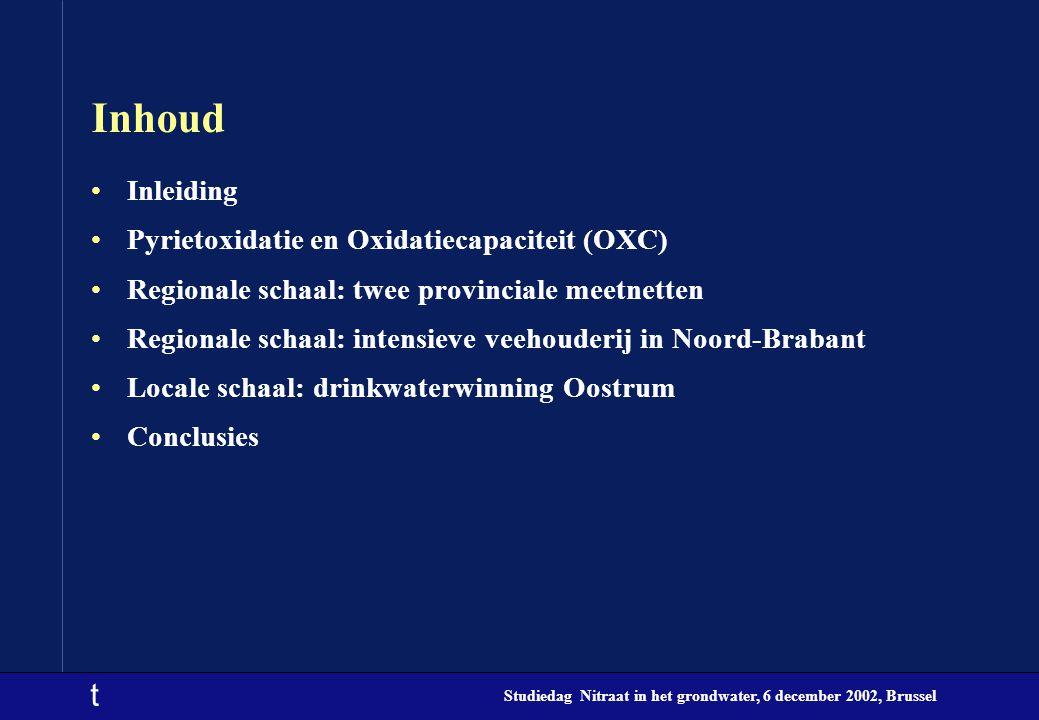 t Studiedag Nitraat in het grondwater, 6 december 2002, Brussel Inhoud Inleiding Pyrietoxidatie en Oxidatiecapaciteit (OXC) Regionale schaal: twee provinciale meetnetten Regionale schaal: intensieve veehouderij in Noord-Brabant Locale schaal: drinkwaterwinning Oostrum Conclusies
