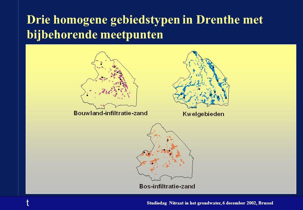 t Studiedag Nitraat in het grondwater, 6 december 2002, Brussel Drie homogene gebiedstypen in Drenthe met bijbehorende meetpunten