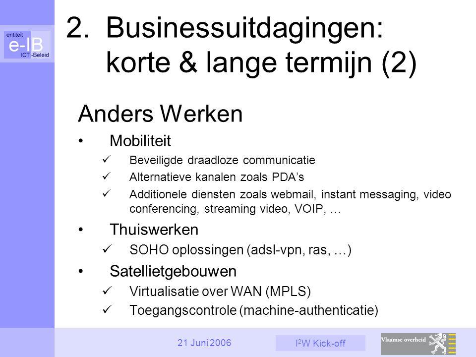 I 2 W Kick-off 21 Juni 2006 Anders Werken Mobiliteit Beveiligde draadloze communicatie Alternatieve kanalen zoals PDA's Additionele diensten zoals web