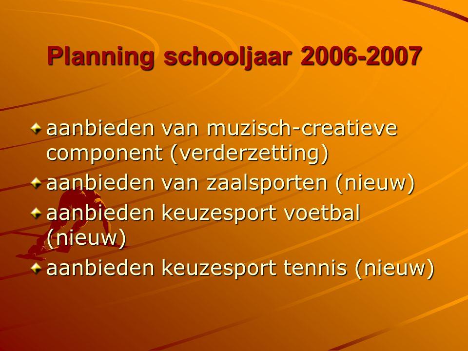Planning schooljaar 2006-2007 aanbieden van muzisch-creatieve component (verderzetting) aanbieden van zaalsporten (nieuw) aanbieden keuzesport voetbal (nieuw) aanbieden keuzesport tennis (nieuw)