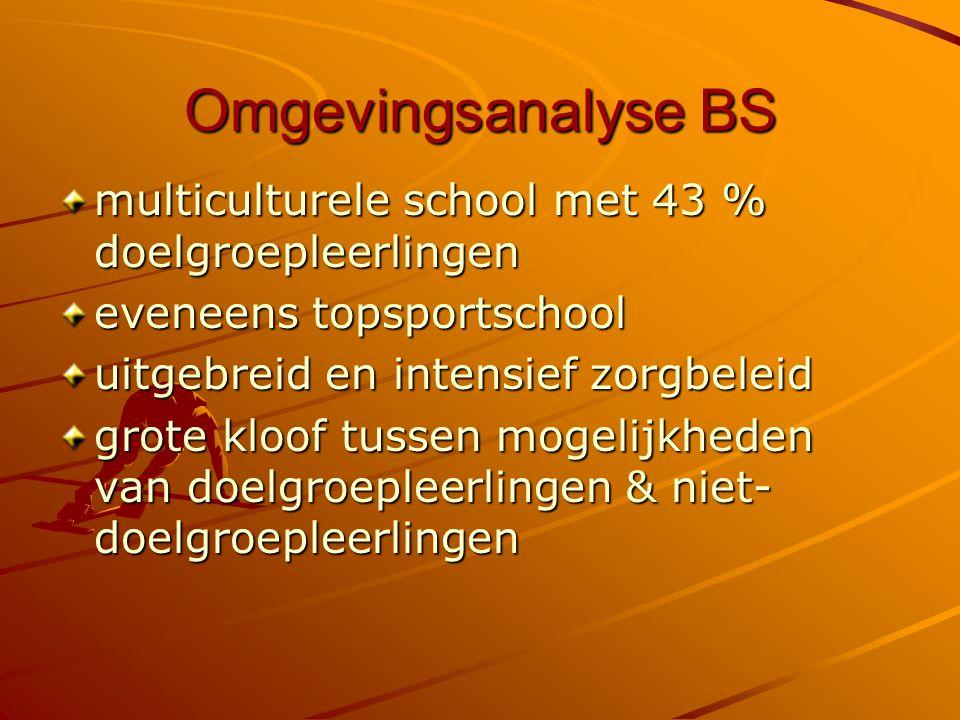 Omgevingsanalyse BS multiculturele school met 43 % doelgroepleerlingen eveneens topsportschool uitgebreid en intensief zorgbeleid grote kloof tussen mogelijkheden van doelgroepleerlingen & niet- doelgroepleerlingen