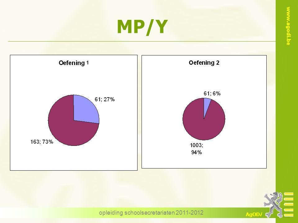 www.agodi.be AgODi opleiding schoolsecretariaten 2011-2012 MP/Y