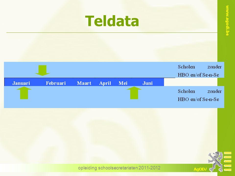 www.agodi.be AgODi opleiding schoolsecretariaten 2011-2012 Punten ICT-punten Voor hardware en software Enkel voor scholen in samenwerkingsplatform => Te melden aan AgODi