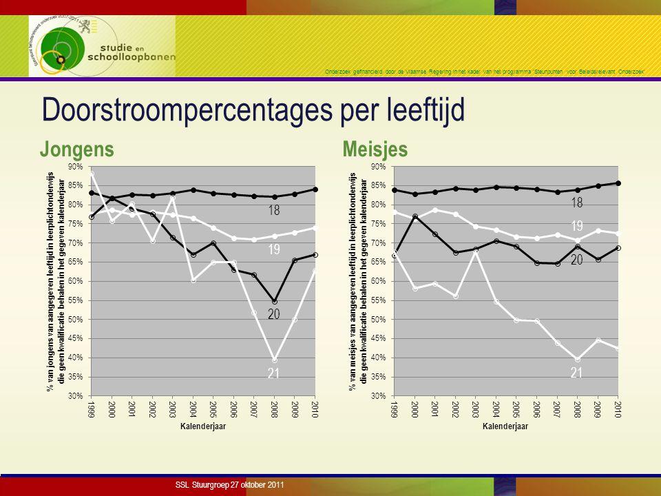 Onderzoek gefinancierd door de Vlaamse Regering in het kader van het programma 'Steunpunten voor Beleidsrelevant Onderzoek' Doorstroompercentages per leeftijd Jongens Meisjes SSL Stuurgroep 27 oktober 2011