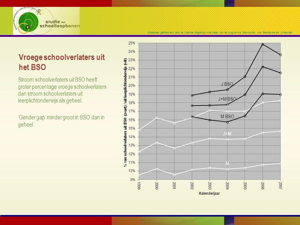 Onderzoek gefinancierd door de Vlaamse Regering in het kader van het programma 'Steunpunten voor Beleidsrelevant Onderzoek' Vroege schoolverlaters uit het BSO Stroom schoolverlaters uit BSO heeft groter percentage vroege schoolverlaters dan stroom schoolverlaters uit leerplichtonderwijs als geheel.