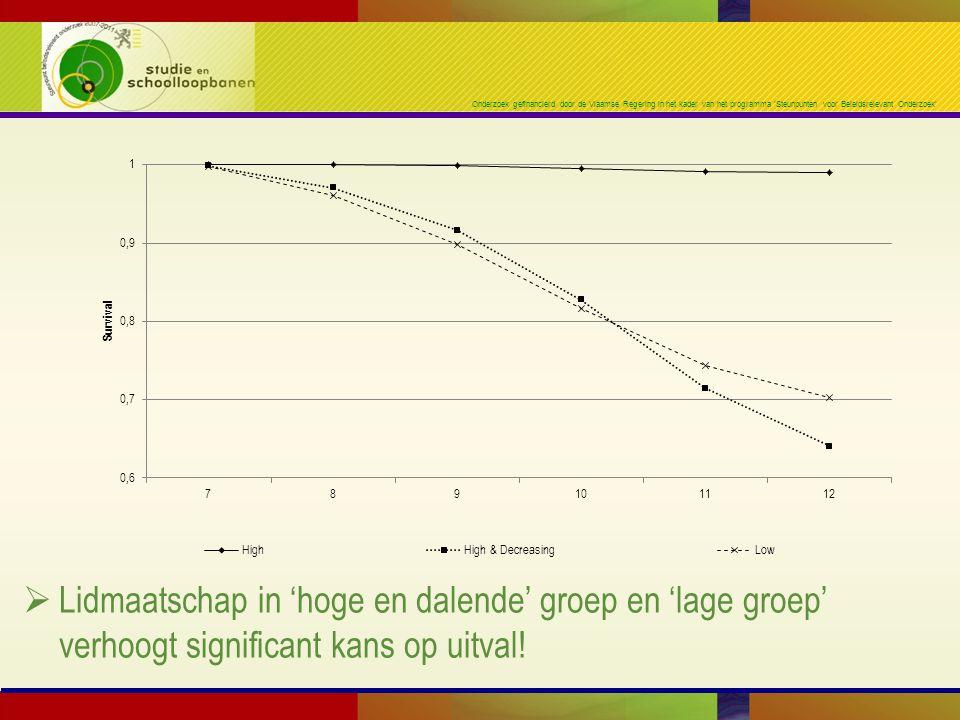Onderzoek gefinancierd door de Vlaamse Regering in het kader van het programma 'Steunpunten voor Beleidsrelevant Onderzoek'  Lidmaatschap in 'hoge en dalende' groep en 'lage groep' verhoogt significant kans op uitval!