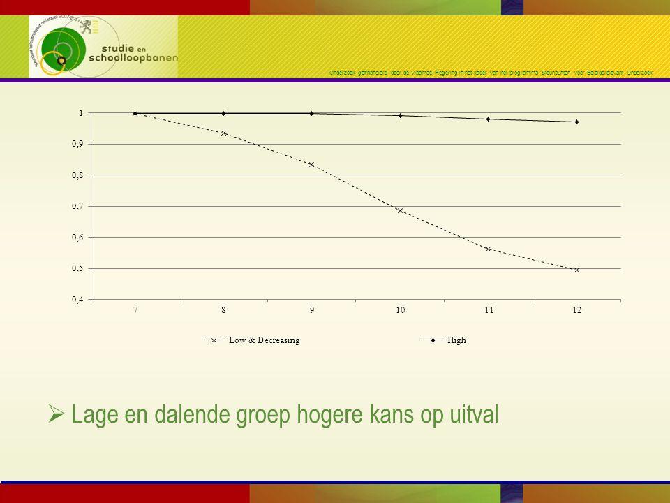 Onderzoek gefinancierd door de Vlaamse Regering in het kader van het programma 'Steunpunten voor Beleidsrelevant Onderzoek'  Lage en dalende groep hogere kans op uitval
