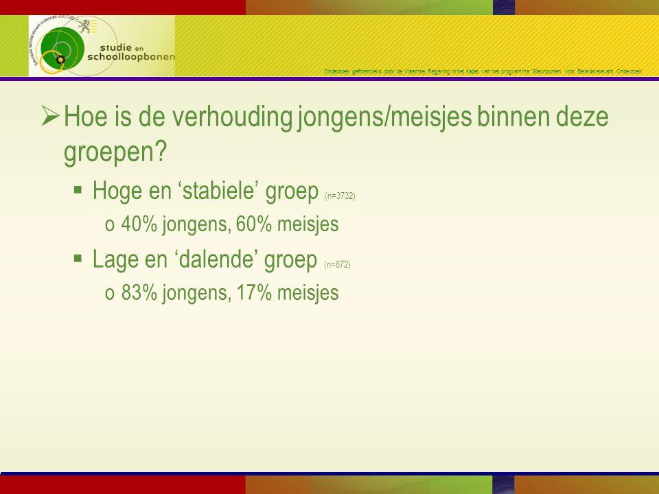 Onderzoek gefinancierd door de Vlaamse Regering in het kader van het programma 'Steunpunten voor Beleidsrelevant Onderzoek'  Hoe is de verhouding jon