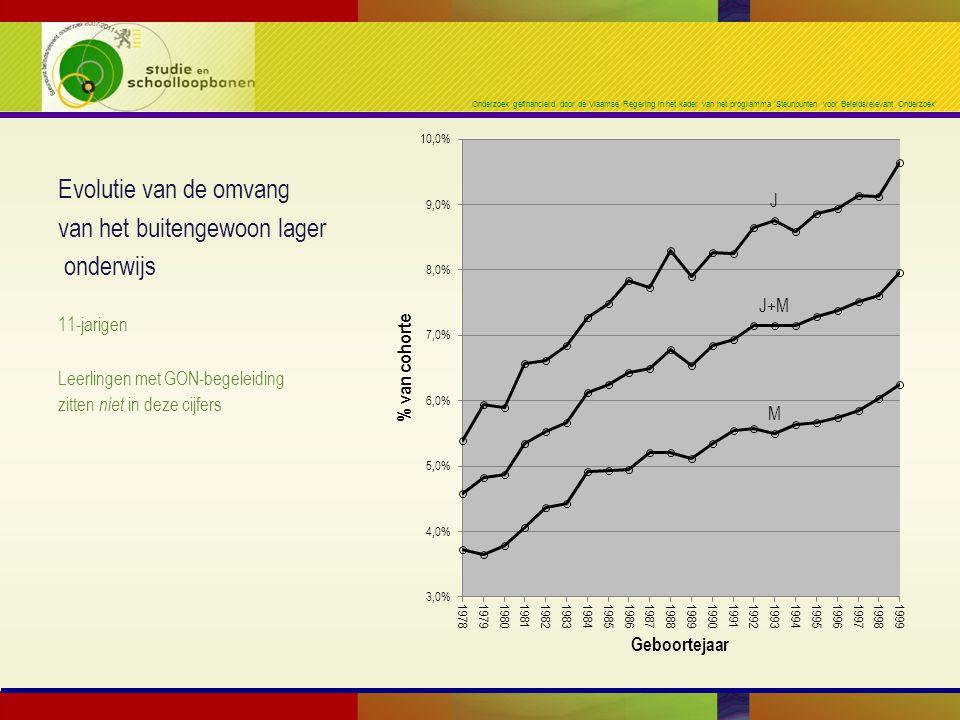 Onderzoek gefinancierd door de Vlaamse Regering in het kader van het programma 'Steunpunten voor Beleidsrelevant Onderzoek' Evolutie van de omvang van het buitengewoon lager onderwijs 11-jarigen Leerlingen met GON-begeleiding zitten niet in deze cijfers