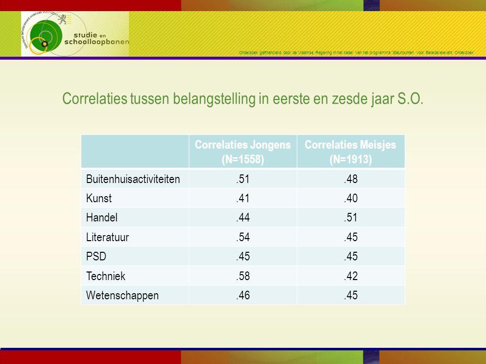 Onderzoek gefinancierd door de Vlaamse Regering in het kader van het programma 'Steunpunten voor Beleidsrelevant Onderzoek' Correlaties tussen belangstelling in eerste en zesde jaar S.O.