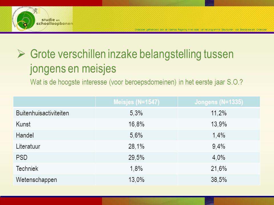 Onderzoek gefinancierd door de Vlaamse Regering in het kader van het programma 'Steunpunten voor Beleidsrelevant Onderzoek'  Grote verschillen inzake belangstelling tussen jongens en meisjes Wat is de hoogste interesse (voor beroepsdomeinen) in het eerste jaar S.O..