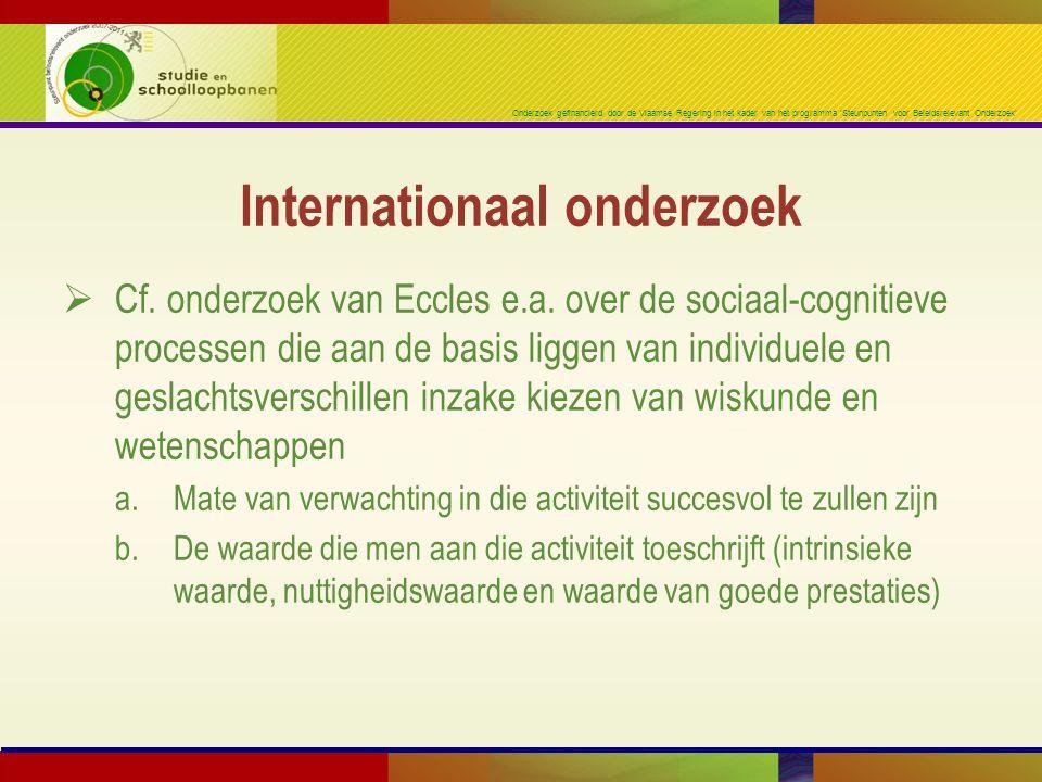 Onderzoek gefinancierd door de Vlaamse Regering in het kader van het programma 'Steunpunten voor Beleidsrelevant Onderzoek'  Cf. onderzoek van Eccles