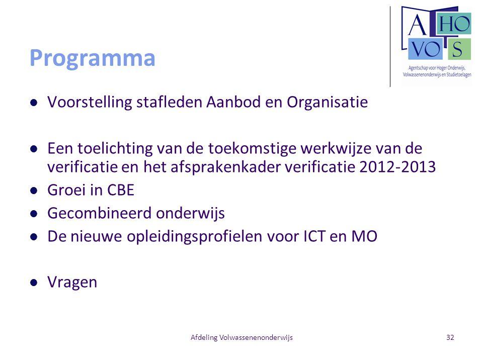 Afdeling Volwassenenonderwijs Programma Voorstelling stafleden Aanbod en Organisatie Een toelichting van de toekomstige werkwijze van de verificatie e