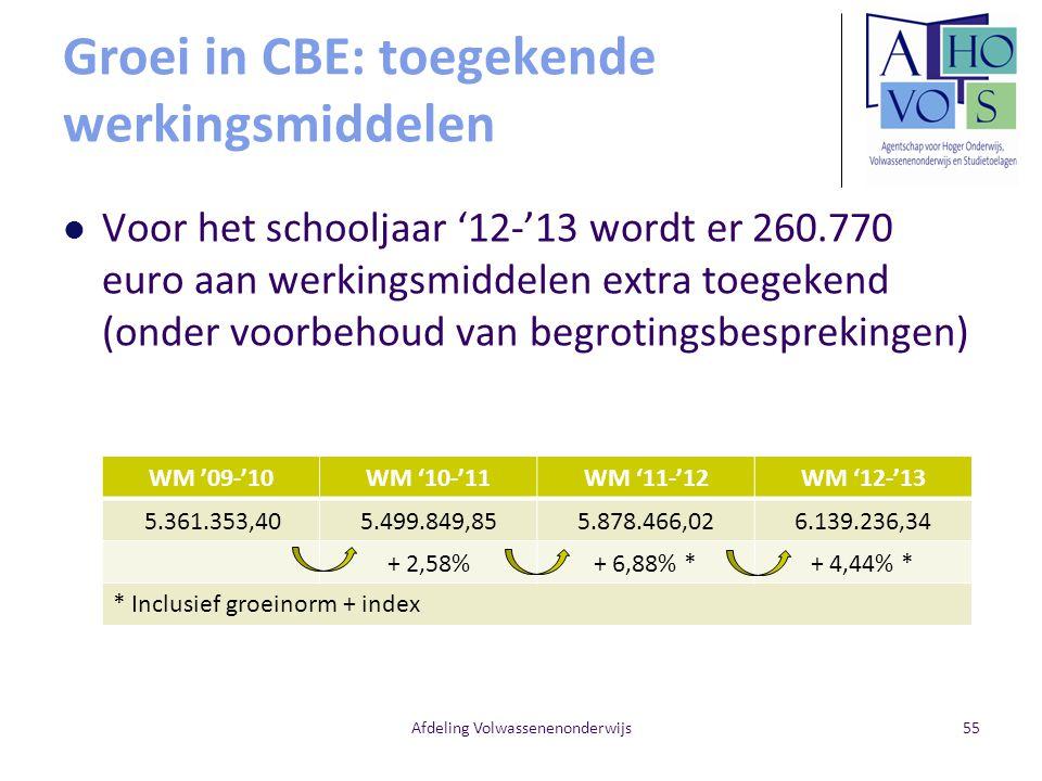 Groei in CBE: toegekende werkingsmiddelen Voor het schooljaar '12-'13 wordt er 260.770 euro aan werkingsmiddelen extra toegekend (onder voorbehoud van
