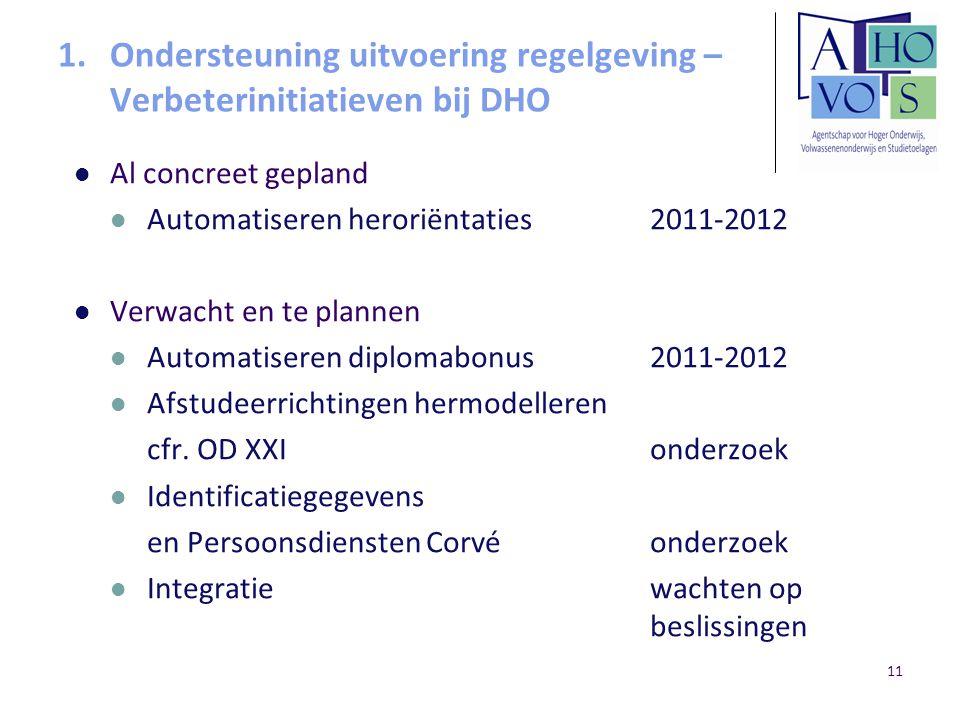 11 1.Ondersteuning uitvoering regelgeving – Verbeterinitiatieven bij DHO Al concreet gepland Automatiseren heroriëntaties2011-2012 Verwacht en te plannen Automatiseren diplomabonus2011-2012 Afstudeerrichtingen hermodelleren cfr.