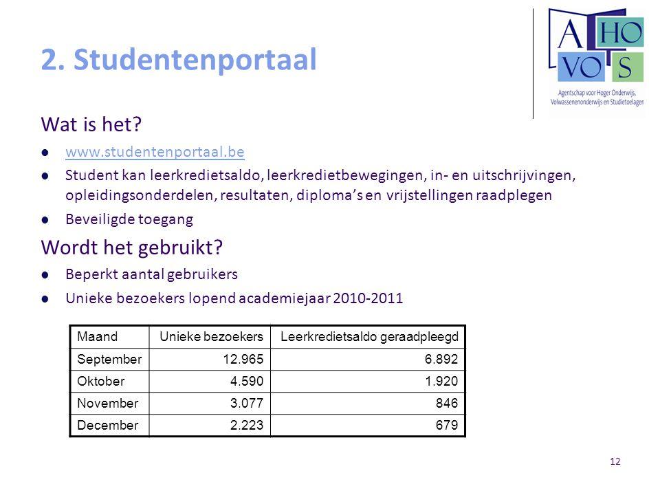 12 2. Studentenportaal Wat is het? www.studentenportaal.be Student kan leerkredietsaldo, leerkredietbewegingen, in- en uitschrijvingen, opleidingsonde