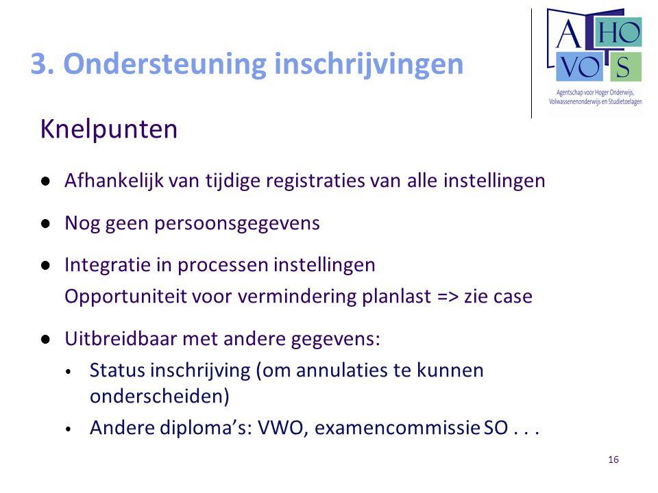16 3. Ondersteuning inschrijvingen Knelpunten Afhankelijk van tijdige registraties van alle instellingen Nog geen persoonsgegevens Integratie in proce