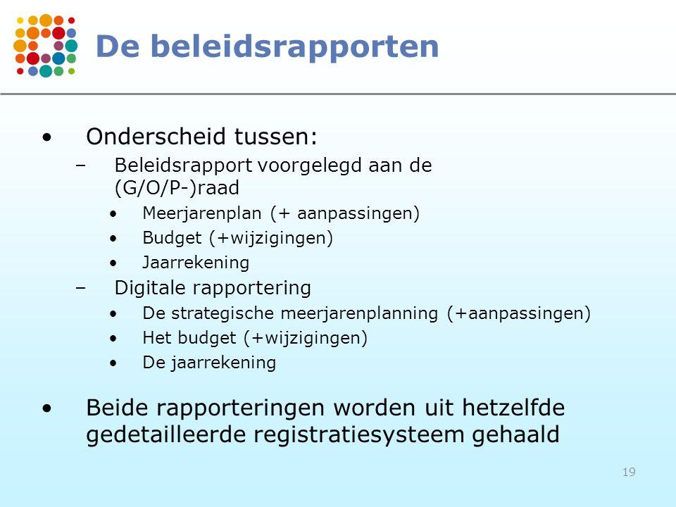 19 De beleidsrapporten Onderscheid tussen: –Beleidsrapport voorgelegd aan de (G/O/P-)raad Meerjarenplan (+ aanpassingen) Budget (+wijzigingen) Jaarrek