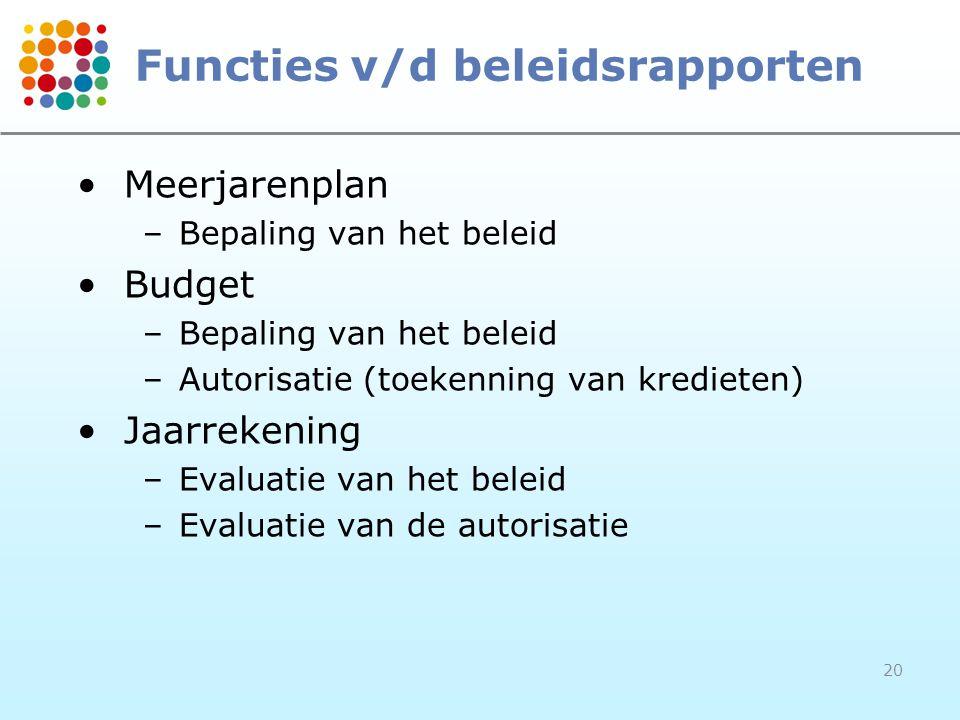 20 Functies v/d beleidsrapporten Meerjarenplan –Bepaling van het beleid Budget –Bepaling van het beleid –Autorisatie (toekenning van kredieten) Jaarre