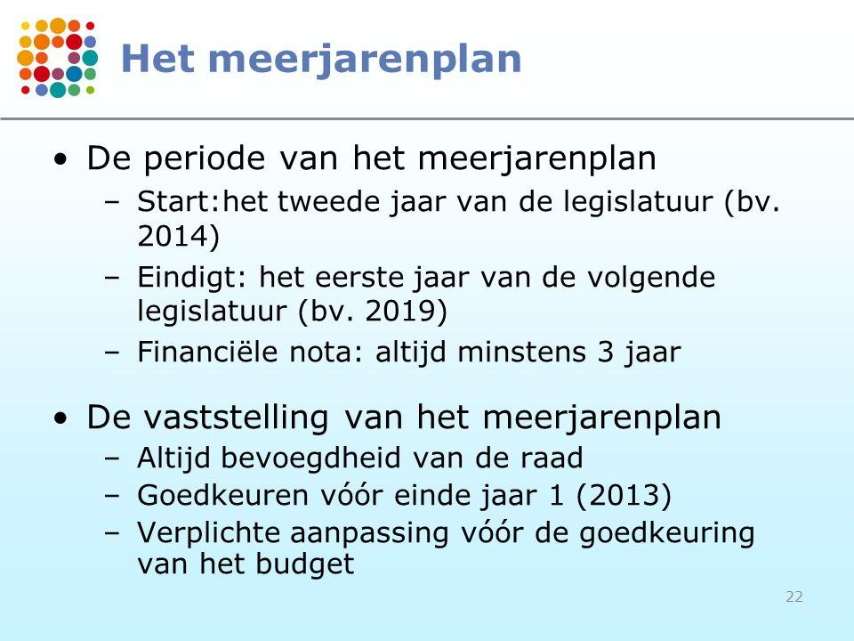 22 Het meerjarenplan De periode van het meerjarenplan –Start:het tweede jaar van de legislatuur (bv. 2014) –Eindigt: het eerste jaar van de volgende l