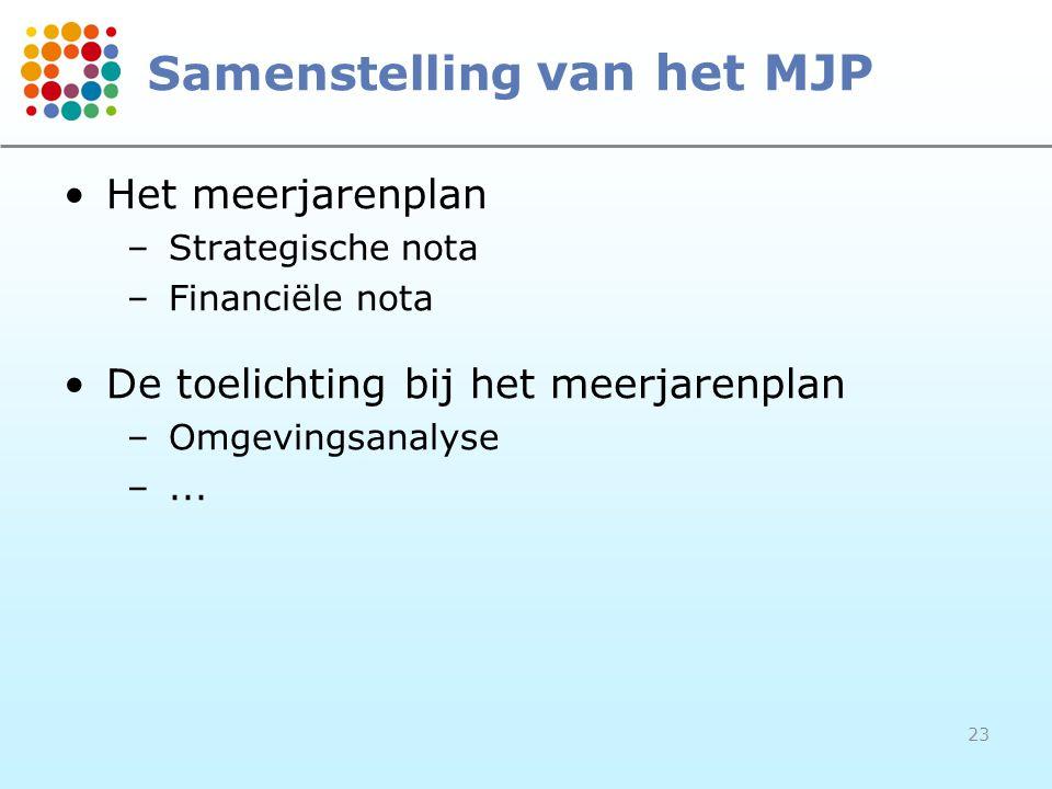 23 Samenstelling van het MJP Het meerjarenplan –Strategische nota –Financiële nota De toelichting bij het meerjarenplan –Omgevingsanalyse –...