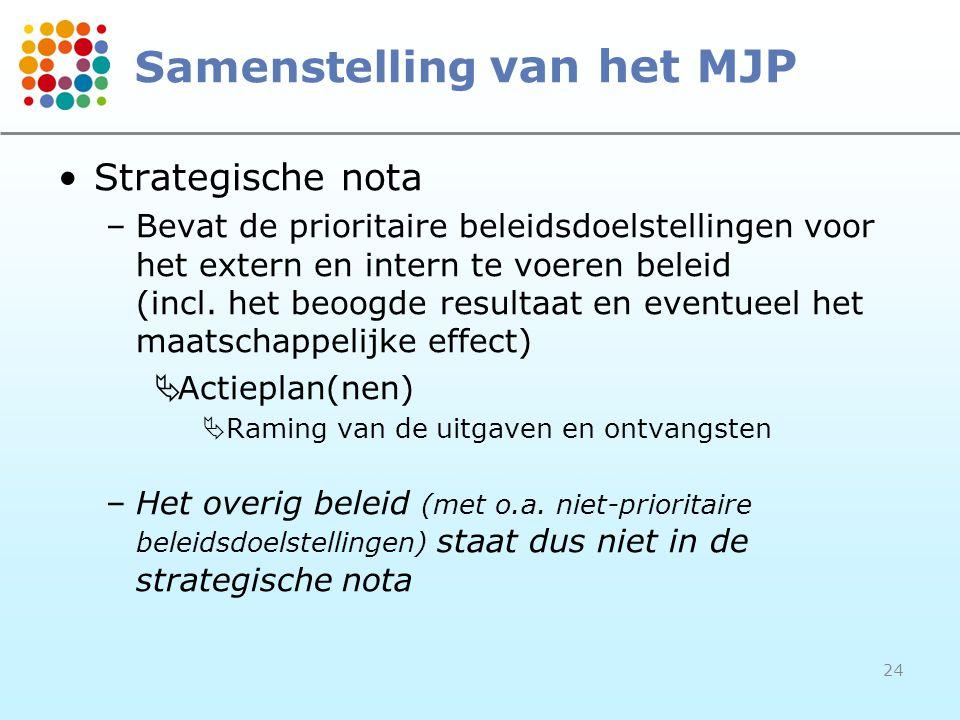 24 Samenstelling van het MJP Strategische nota –Bevat de prioritaire beleidsdoelstellingen voor het extern en intern te voeren beleid (incl. het beoog