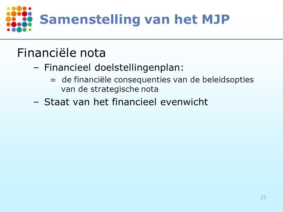25 Samenstelling van het MJP Financiële nota –Financieel doelstellingenplan: = de financiële consequenties van de beleidsopties van de strategische no
