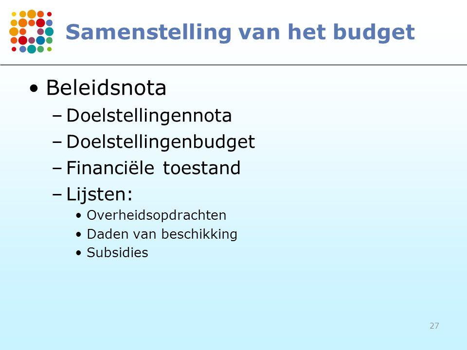 27 Samenstelling van het budget Beleidsnota –Doelstellingennota –Doelstellingenbudget –Financiële toestand –Lijsten: Overheidsopdrachten Daden van bes