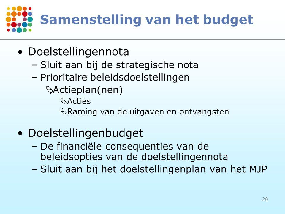 28 Samenstelling van het budget Doelstellingennota –Sluit aan bij de strategische nota –Prioritaire beleidsdoelstellingen  Actieplan(nen)  Acties 
