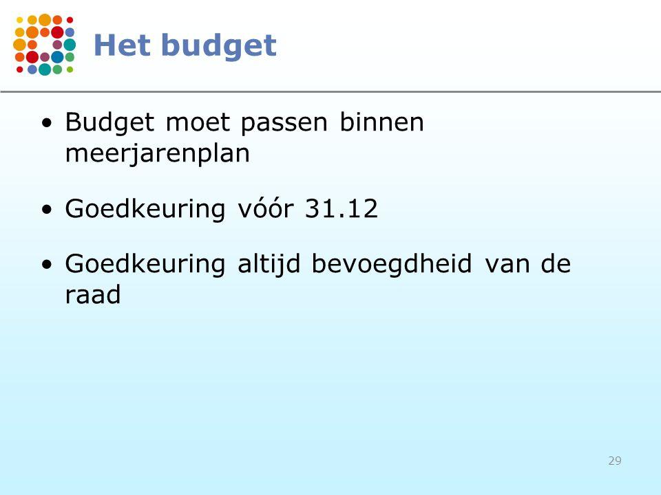 29 Het budget Budget moet passen binnen meerjarenplan Goedkeuring vóór 31.12 Goedkeuring altijd bevoegdheid van de raad