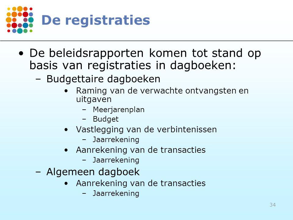 34 De registraties De beleidsrapporten komen tot stand op basis van registraties in dagboeken: –Budgettaire dagboeken Raming van de verwachte ontvangs