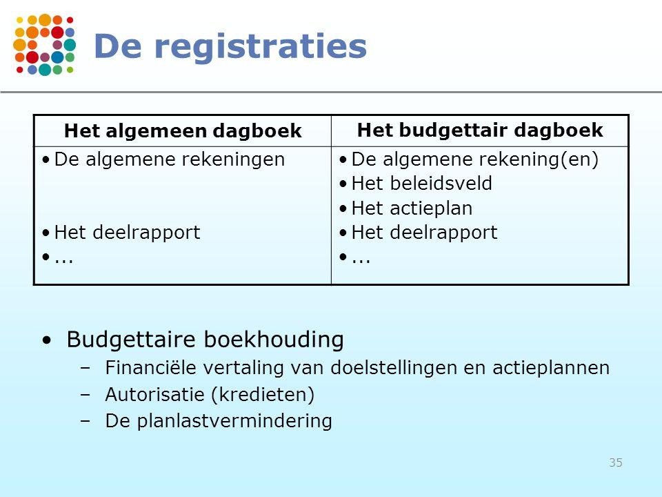 35 De registraties Het algemeen dagboek Het budgettair dagboek De algemene rekeningen Het deelrapport... De algemene rekening(en) Het beleidsveld Het