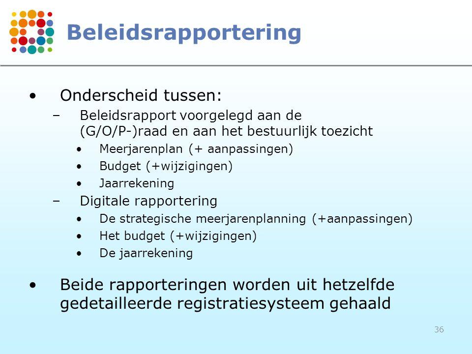 36 Beleidsrapportering Onderscheid tussen: –Beleidsrapport voorgelegd aan de (G/O/P-)raad en aan het bestuurlijk toezicht Meerjarenplan (+ aanpassinge