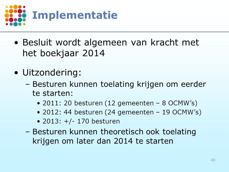 49 Implementatie Besluit wordt algemeen van kracht met het boekjaar 2014 Uitzondering: –Besturen kunnen toelating krijgen om eerder te starten: 2011:
