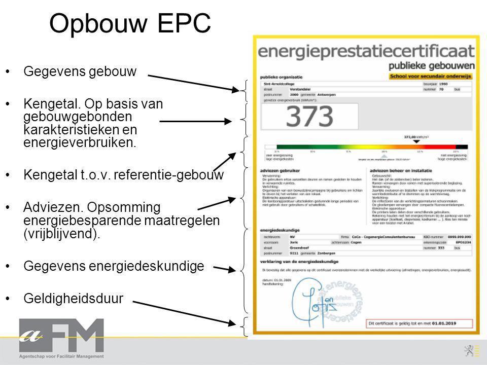 Opbouw EPC Gegevens gebouw Kengetal.