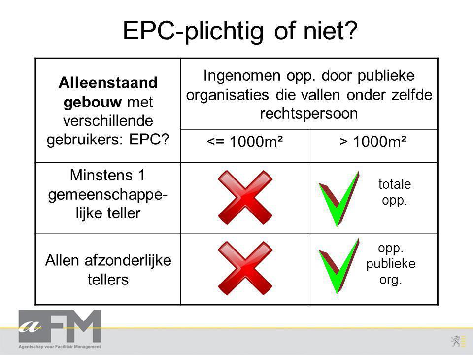 EPC-plichtig of niet.Alleenstaand gebouw met verschillende gebruikers: EPC.
