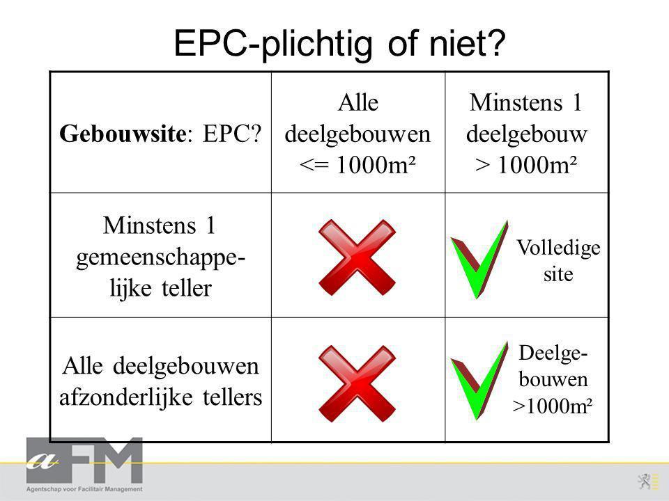 EPC-plichtig of niet.Gebouwsite: EPC.
