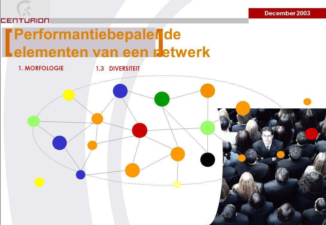 December 2003 1. MORFOLOGIE 1.3 DIVERSITEIT [ ] Performantiebepalende elementen van een netwerk