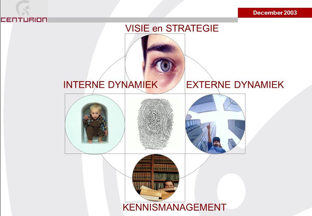 December 2003 VISIE en STRATEGIE EXTERNE DYNAMIEKINTERNE DYNAMIEK KENNISMANAGEMENT
